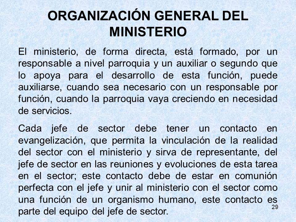 ORGANIZACIÓN GENERAL DEL MINISTERIO