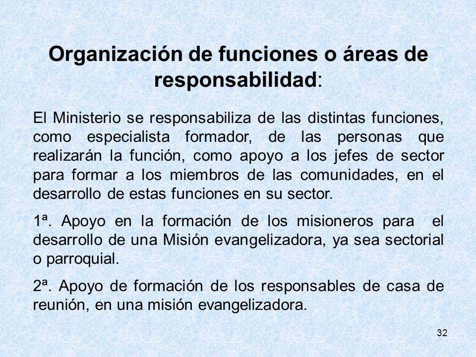 Organización de funciones o áreas de responsabilidad: