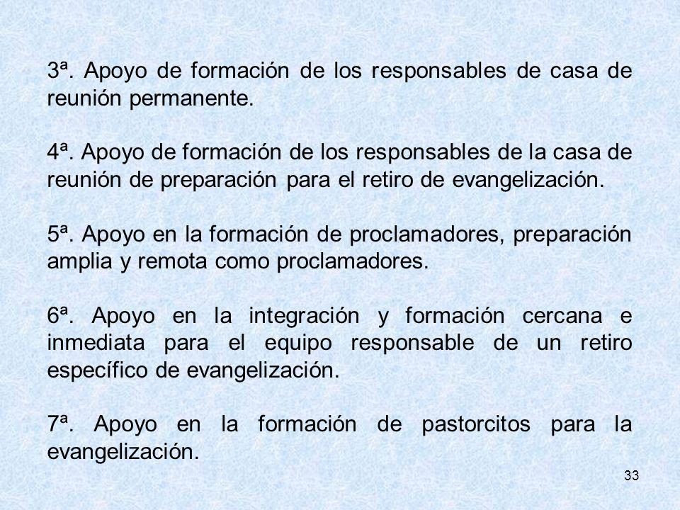 7ª. Apoyo en la formación de pastorcitos para la evangelización.