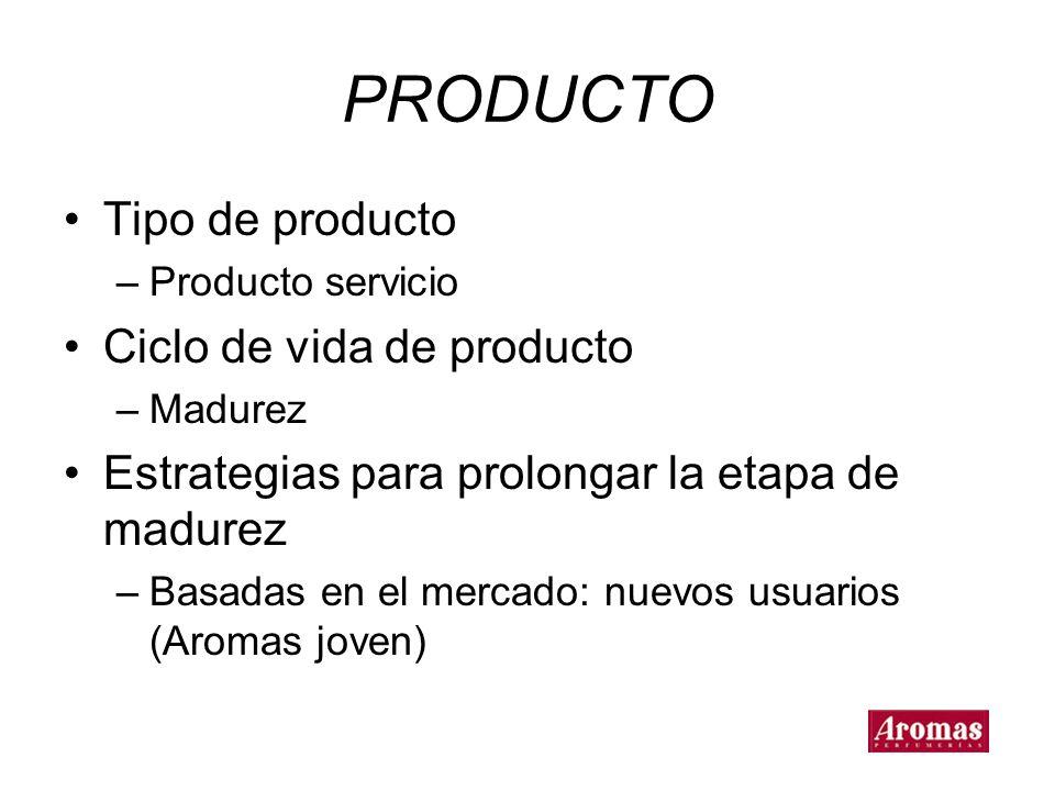 PRODUCTO Tipo de producto Ciclo de vida de producto