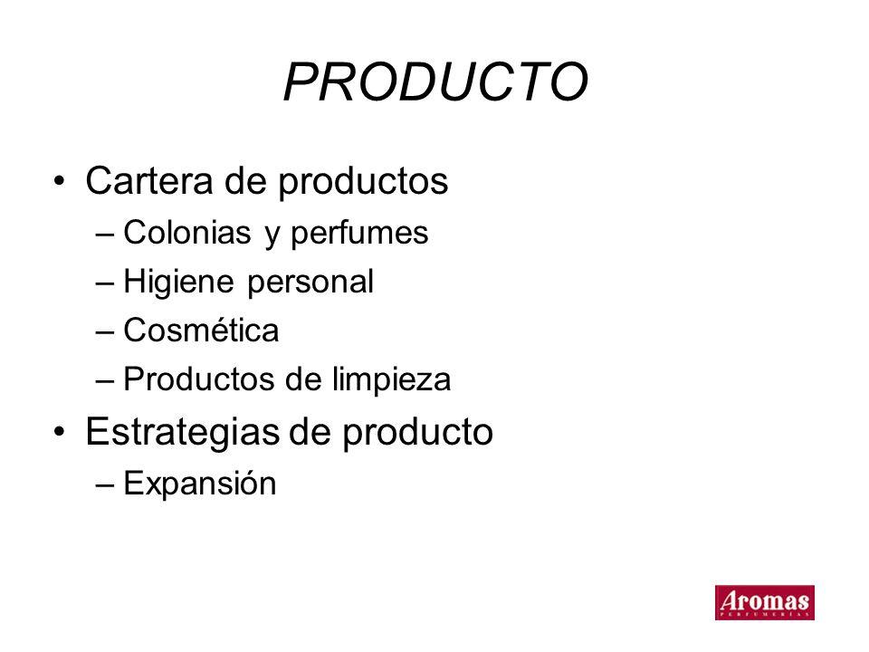 PRODUCTO Cartera de productos Estrategias de producto