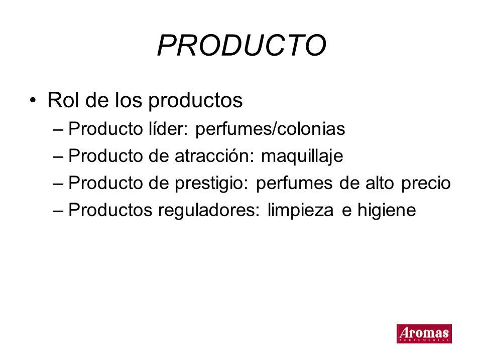 PRODUCTO Rol de los productos Producto líder: perfumes/colonias