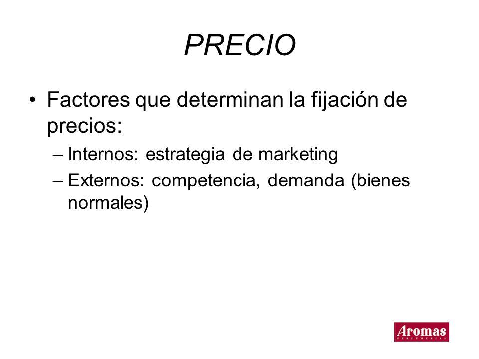 PRECIO Factores que determinan la fijación de precios: