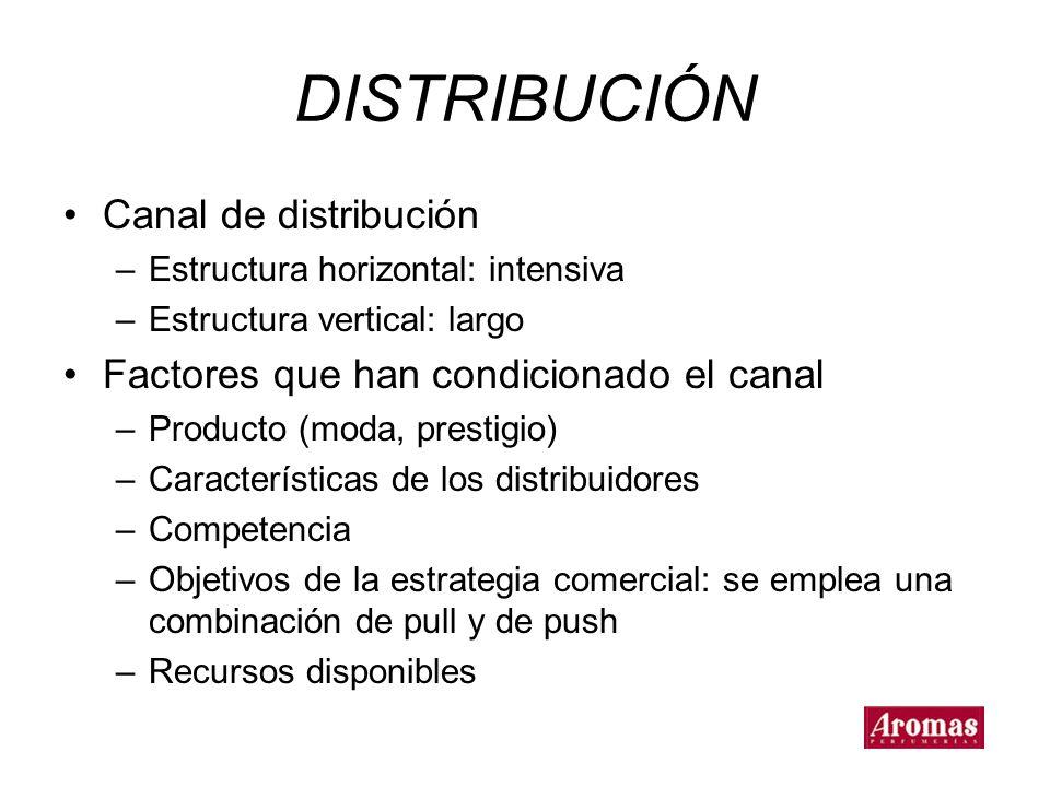 DISTRIBUCIÓN Canal de distribución