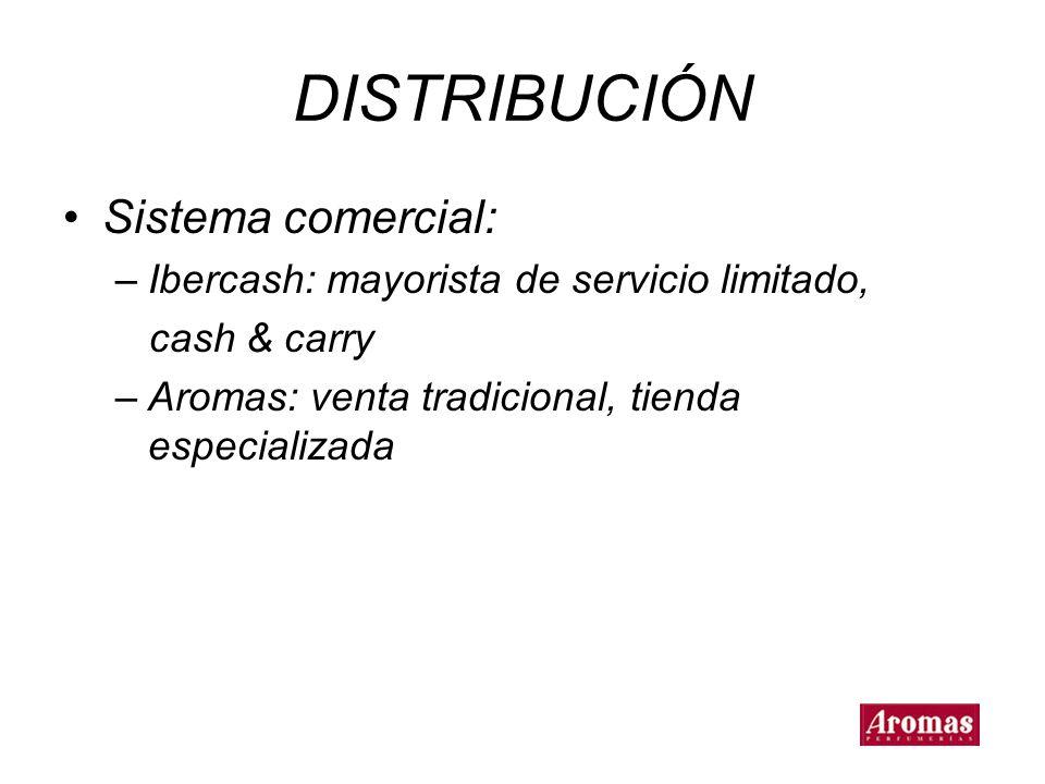 DISTRIBUCIÓN Sistema comercial: