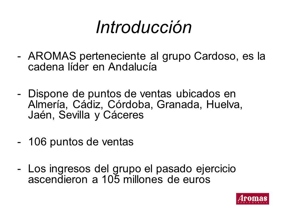 Introducción AROMAS perteneciente al grupo Cardoso, es la cadena líder en Andalucía.