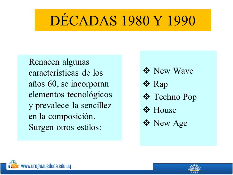 DÉCADAS 1980 Y 1990 New Wave. Rap. Techno Pop. House. New Age.