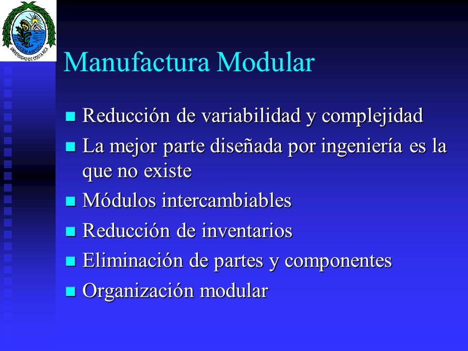 Manufactura Modular Reducción de variabilidad y complejidad