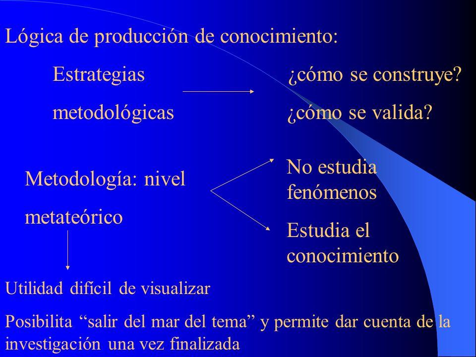 Lógica de producción de conocimiento: Estrategias ¿cómo se construye
