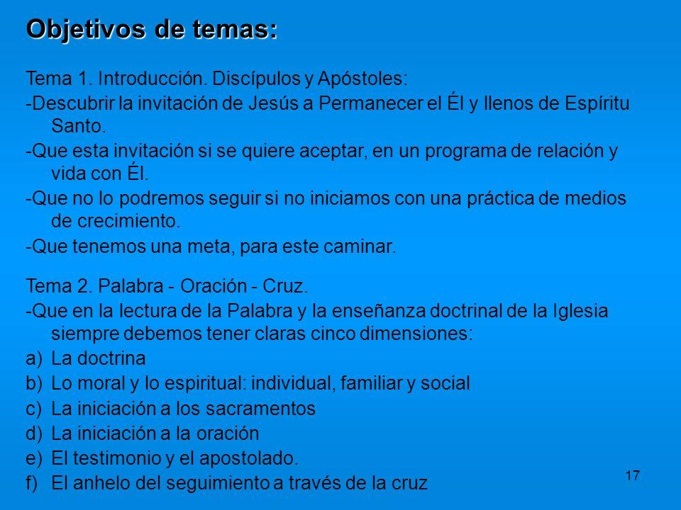 Objetivos de temas: Tema 1. Introducción. Discípulos y Apóstoles: