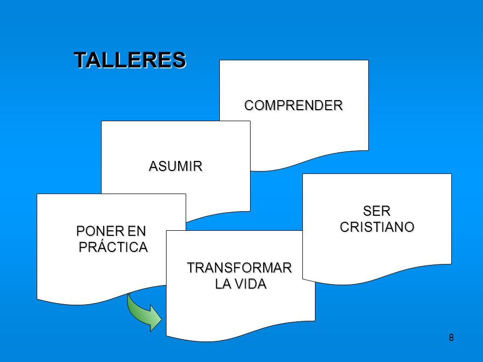 TALLERES COMPRENDER ASUMIR SER CRISTIANO PONER EN PRÁCTICA TRANSFORMAR