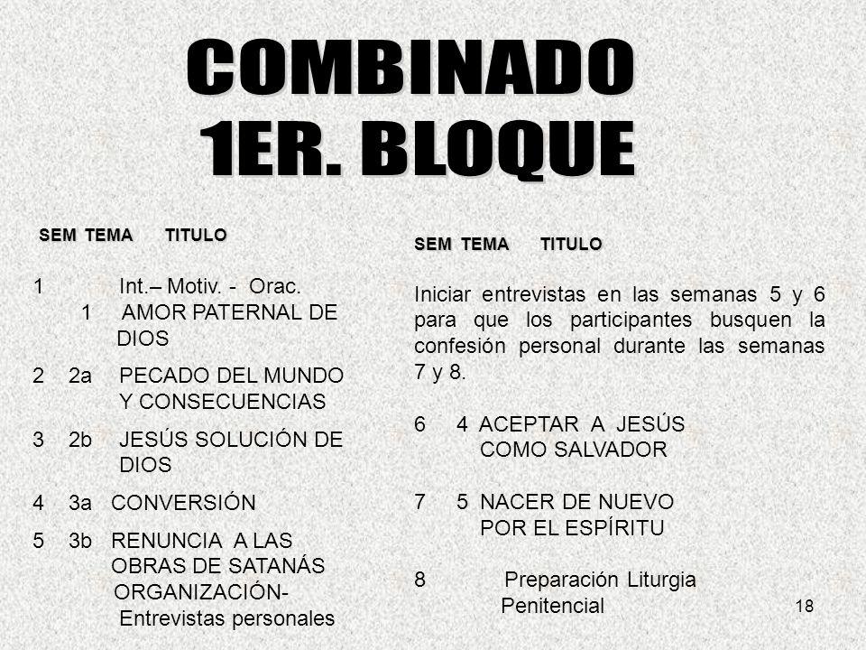 COMBINADO 1ER. BLOQUE SEM TEMA TITULO Int.– Motiv. - Orac.
