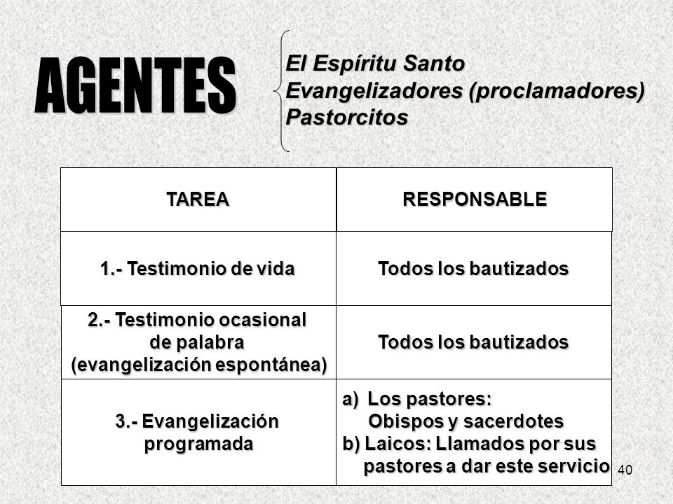 2.- Testimonio ocasional (evangelización espontánea)