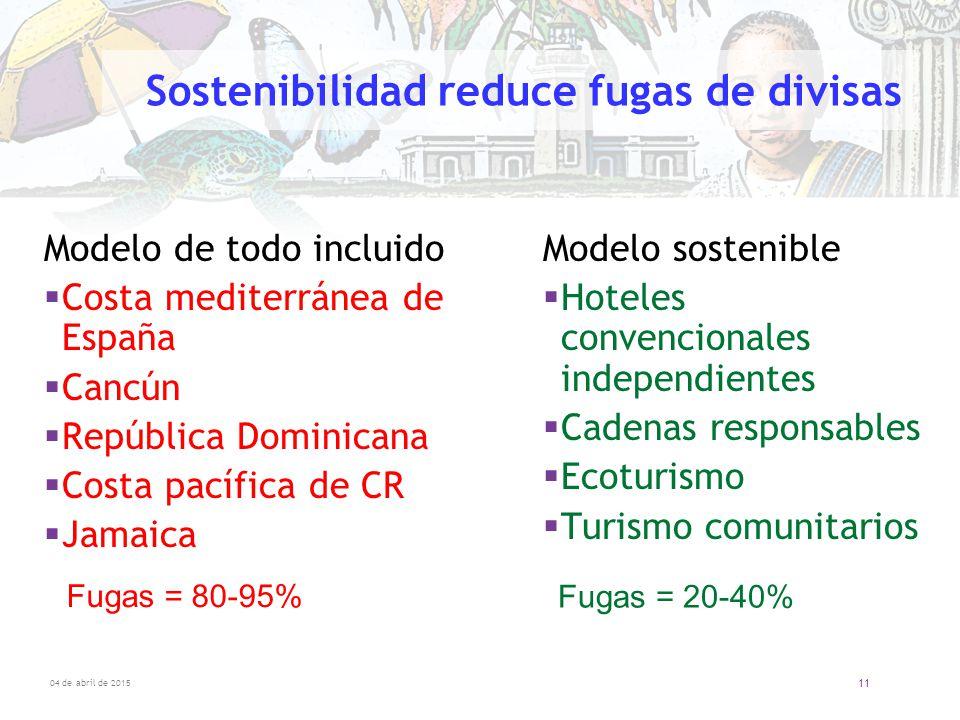 Sostenibilidad reduce fugas de divisas