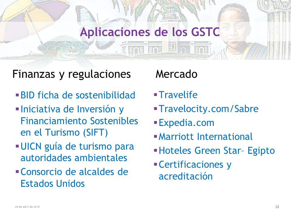 Aplicaciones de los GSTC