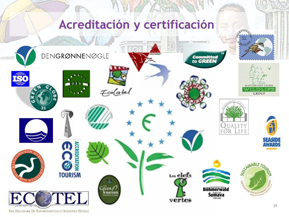 Acreditación y certificación