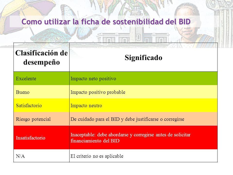 Como utilizar la ficha de sostenibilidad del BID