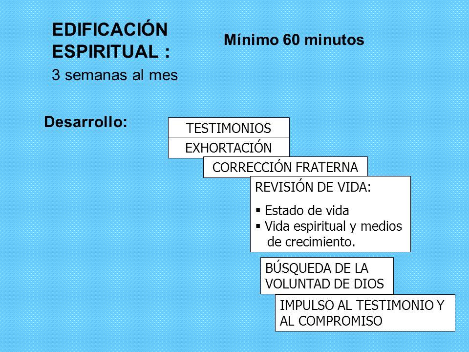 EDIFICACIÓN ESPIRITUAL :