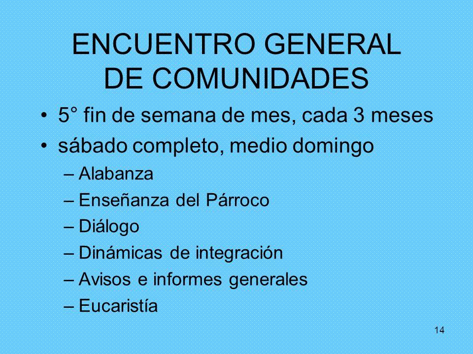 ENCUENTRO GENERAL DE COMUNIDADES