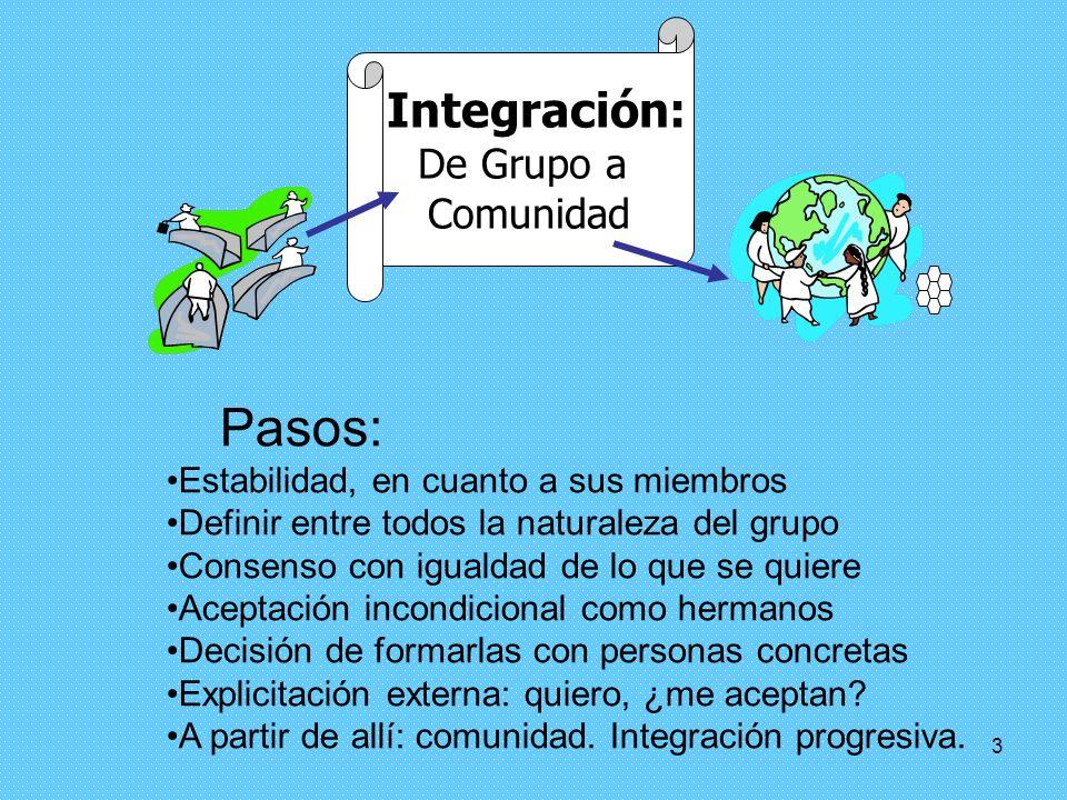 Pasos: Integración: De Grupo a Comunidad