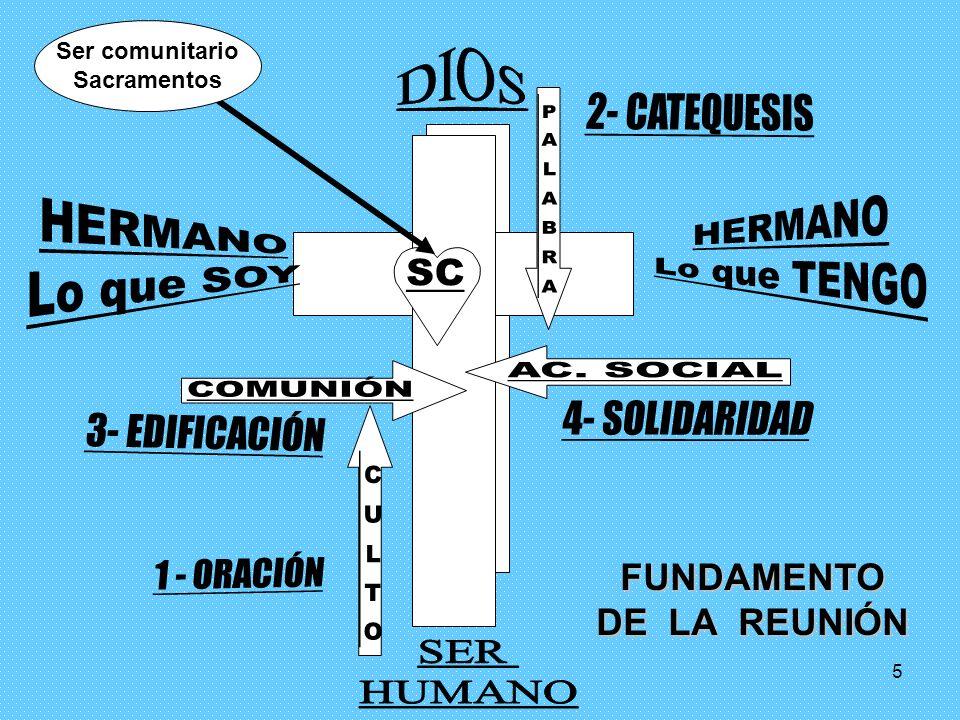 FUNDAMENTO DE LA REUNIÓN
