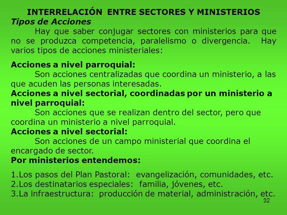 INTERRELACIÓN ENTRE SECTORES Y MINISTERIOS