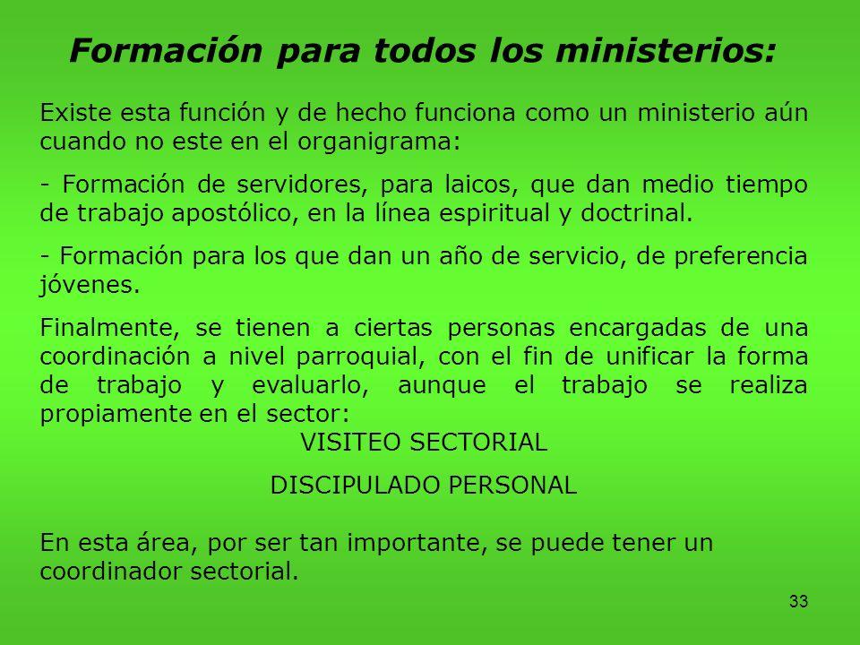 Formación para todos los ministerios:
