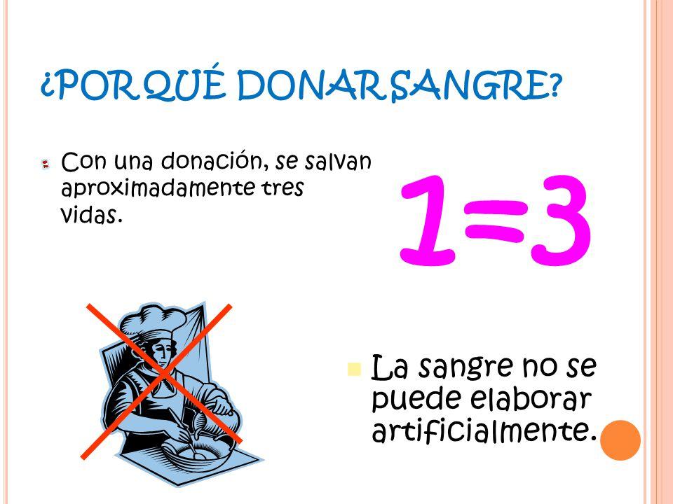 ¿POR QUÉ DONAR SANGRE. 1=3. Con una donación, se salvan aproximadamente tres vidas.