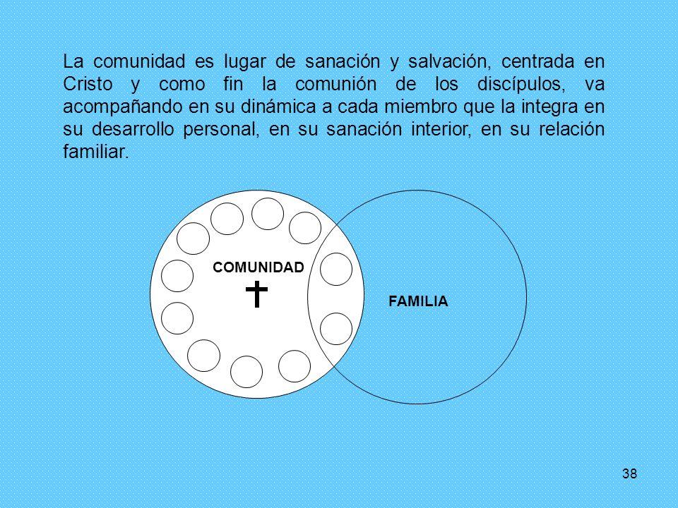 La comunidad es lugar de sanación y salvación, centrada en Cristo y como fin la comunión de los discípulos, va acompañando en su dinámica a cada miembro que la integra en su desarrollo personal, en su sanación interior, en su relación familiar.