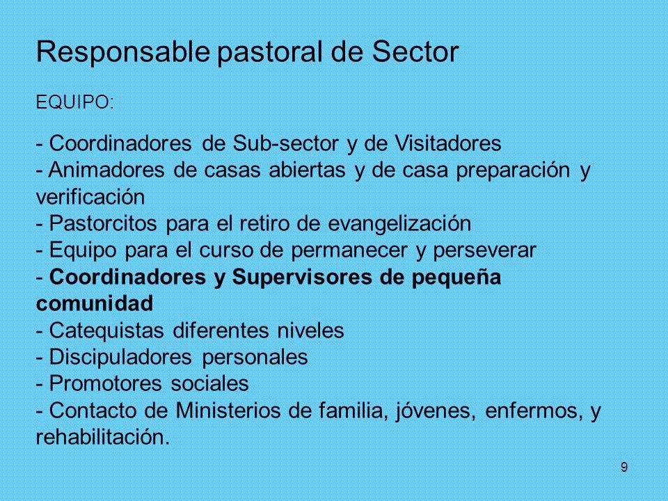 Responsable pastoral de Sector