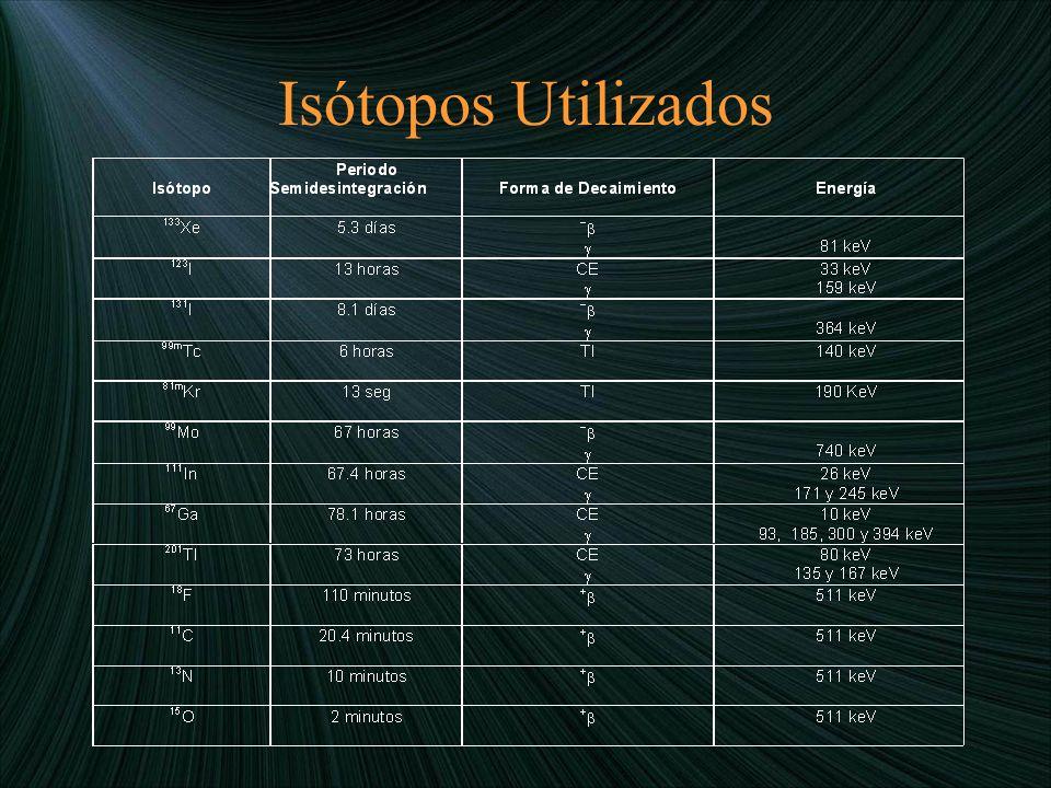 Isótopos Utilizados