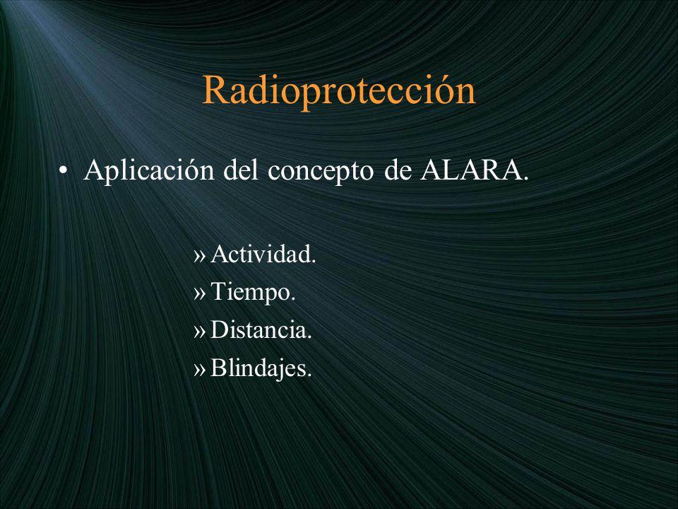 Radioprotección Aplicación del concepto de ALARA. Actividad. Tiempo.
