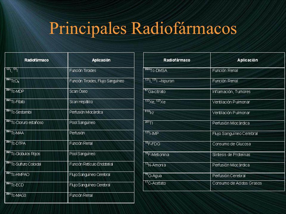 Principales Radiofármacos