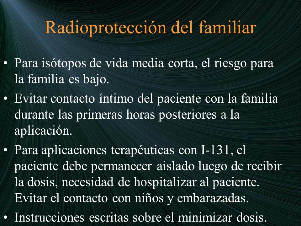 Radioprotección del familiar