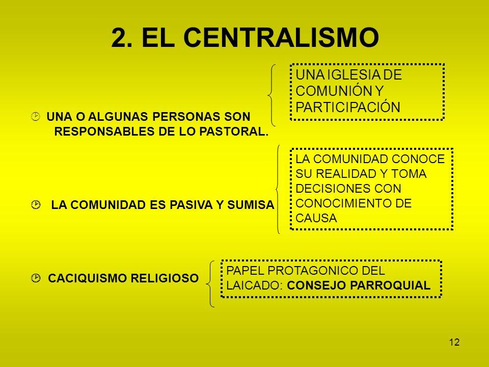 2. EL CENTRALISMO UNA IGLESIA DE COMUNIÓN Y PARTICIPACIÓN