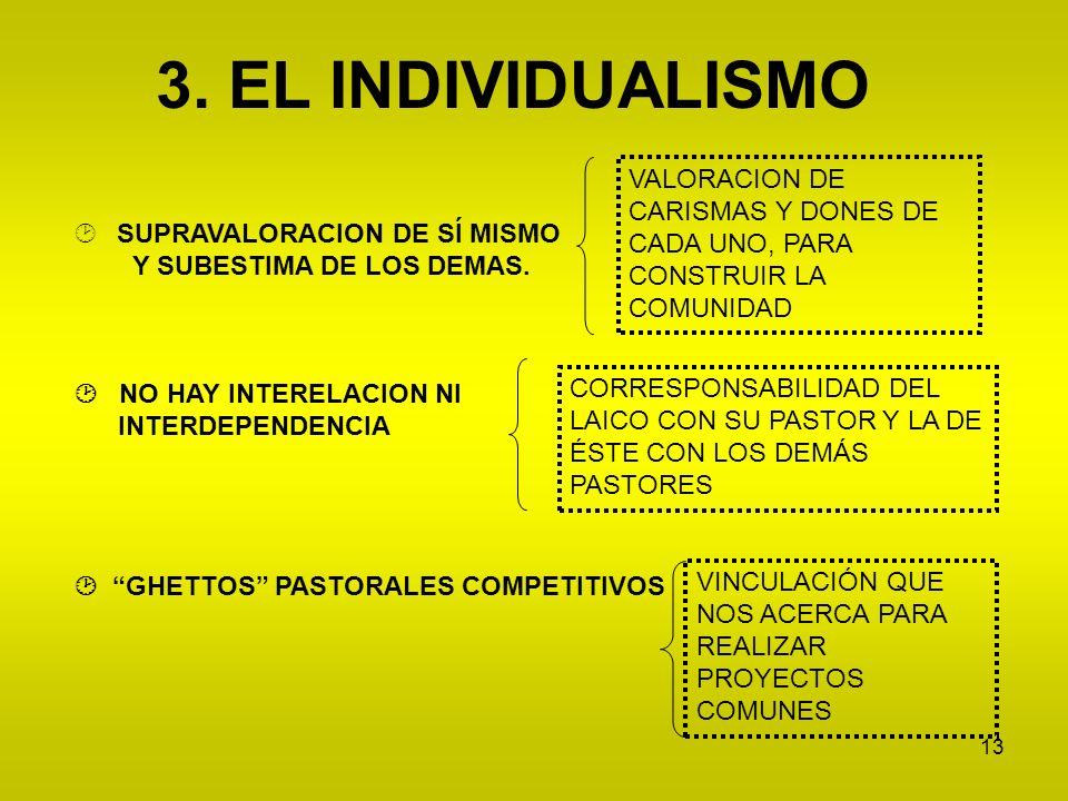 3. EL INDIVIDUALISMO