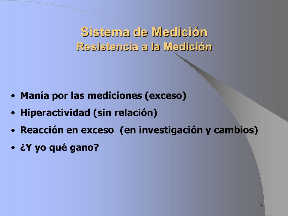Sistema de Medición Resistencia a la Medición