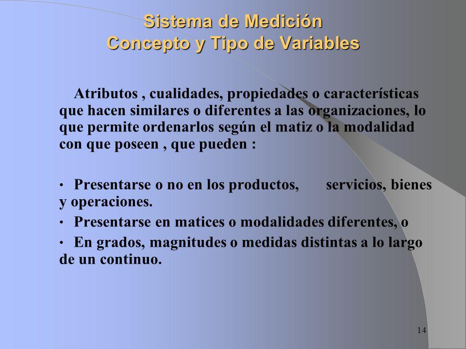 Sistema de Medición Concepto y Tipo de Variables