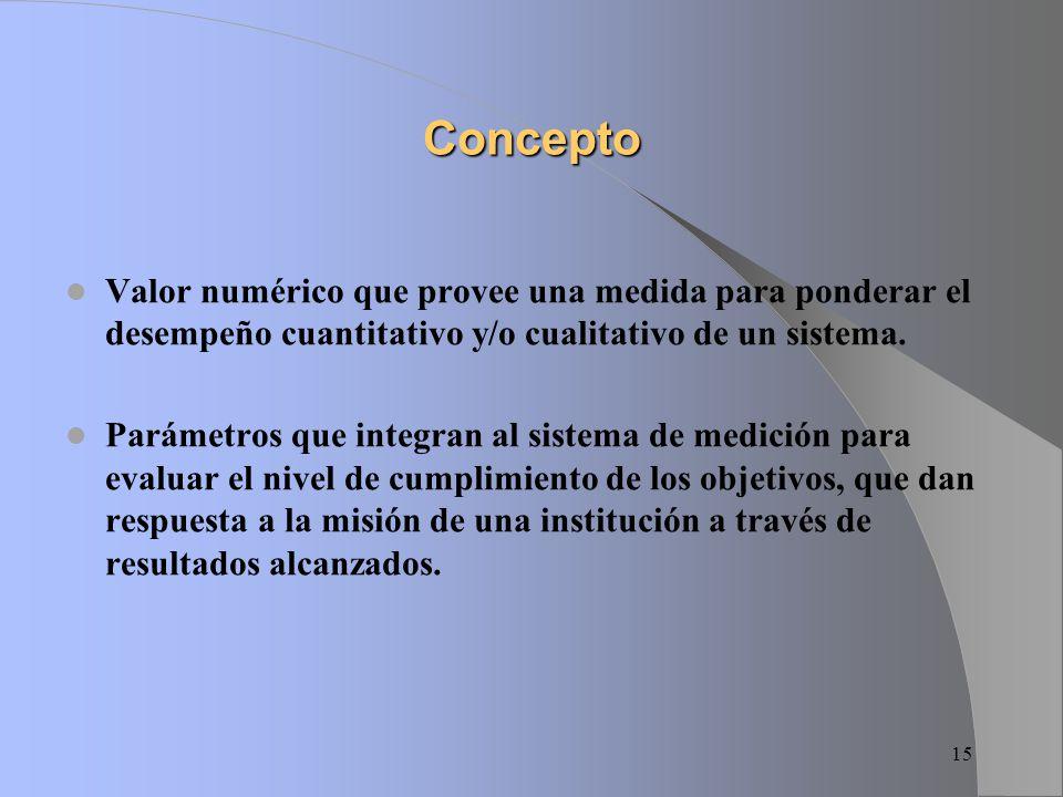 Concepto Valor numérico que provee una medida para ponderar el desempeño cuantitativo y/o cualitativo de un sistema.