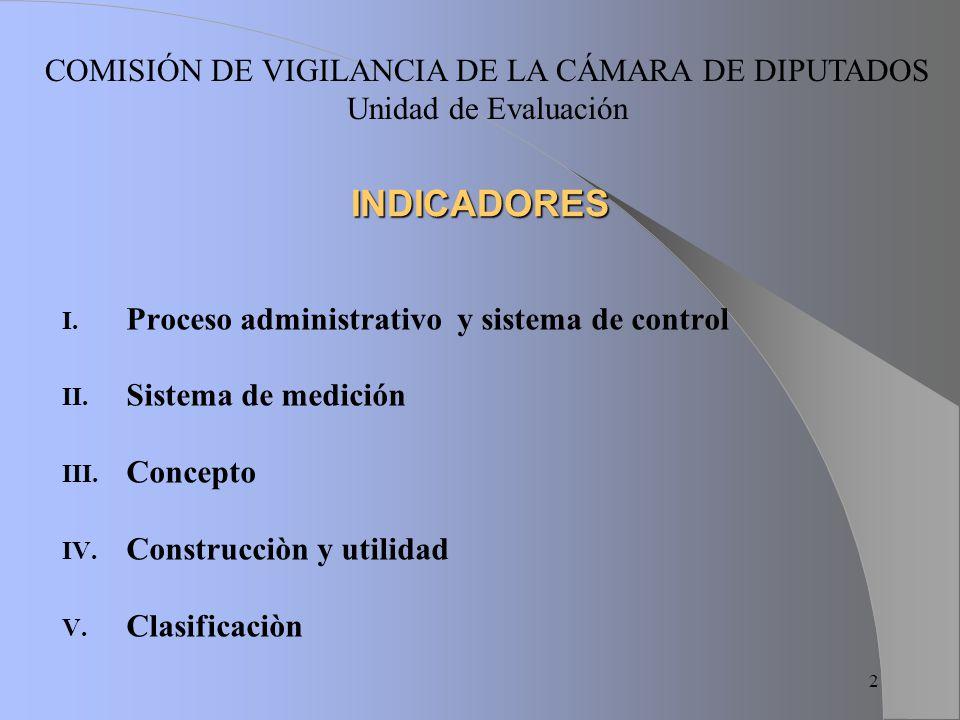 COMISIÓN DE VIGILANCIA DE LA CÁMARA DE DIPUTADOS