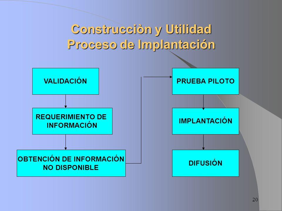 Construcciòn y Utilidad Proceso de Implantación