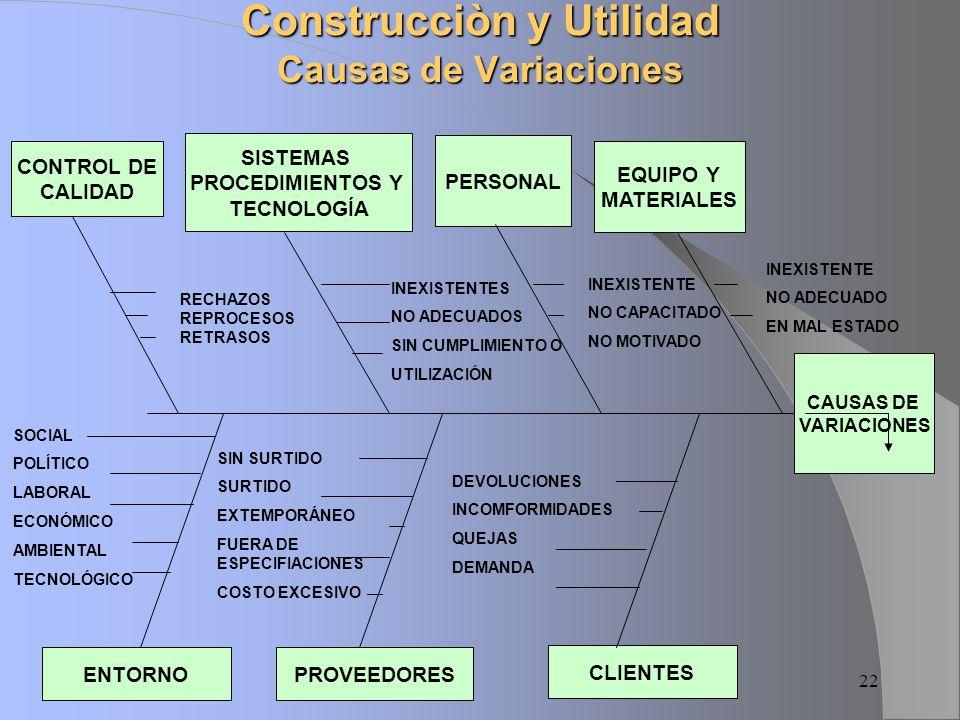 Construcciòn y Utilidad Causas de Variaciones