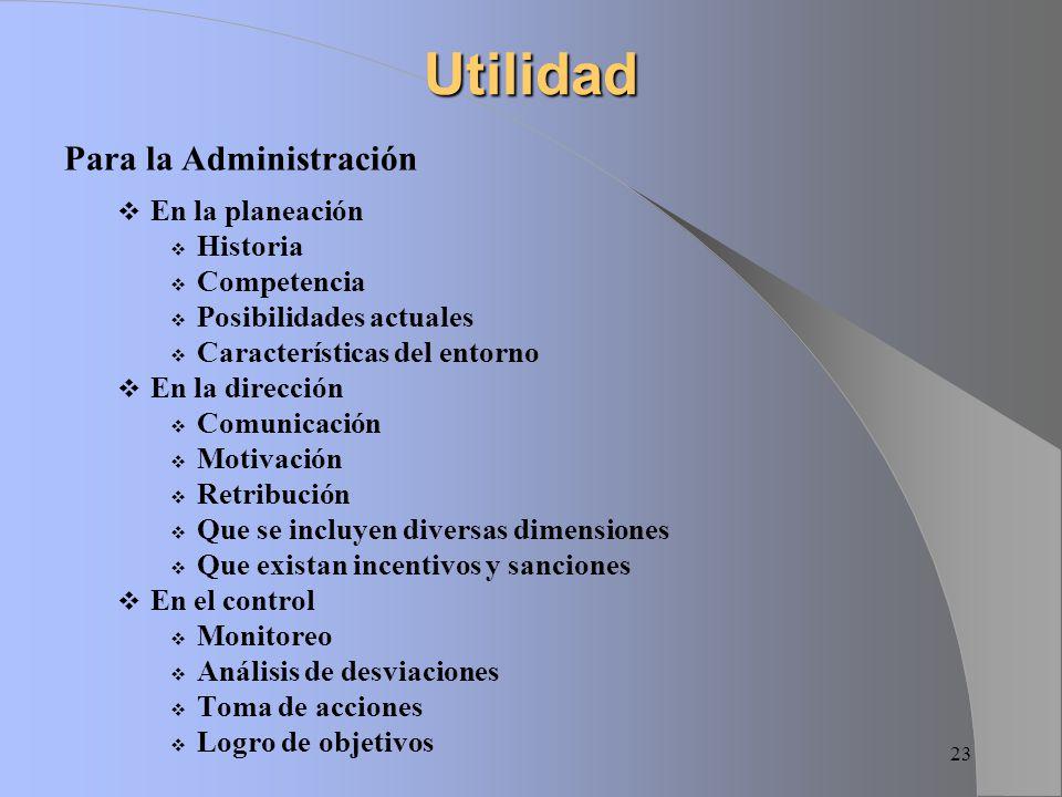 Utilidad Para la Administración En la planeación Historia Competencia