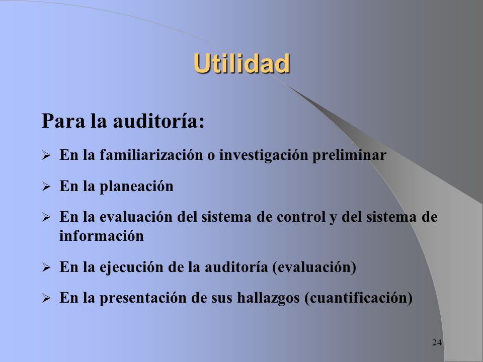 Utilidad Para la auditoría: