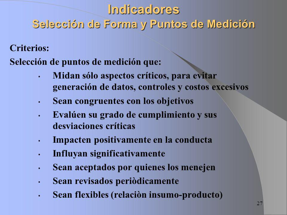 Indicadores Selección de Forma y Puntos de Medición