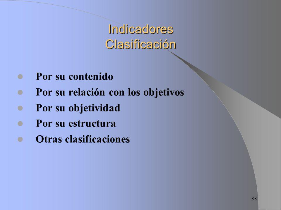 Indicadores Clasificación