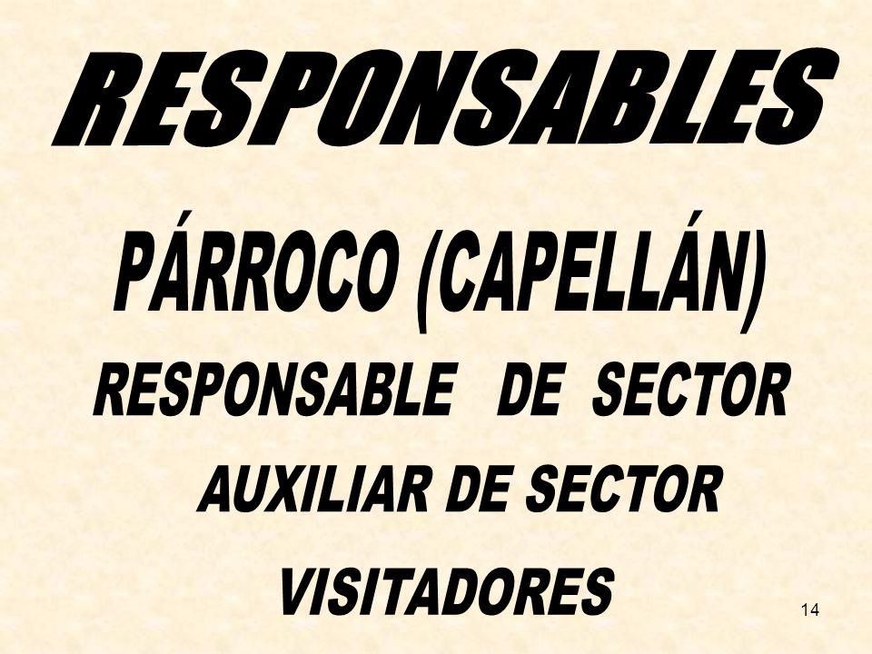 RESPONSABLES PÁRROCO (CAPELLÁN) RESPONSABLE DE SECTOR