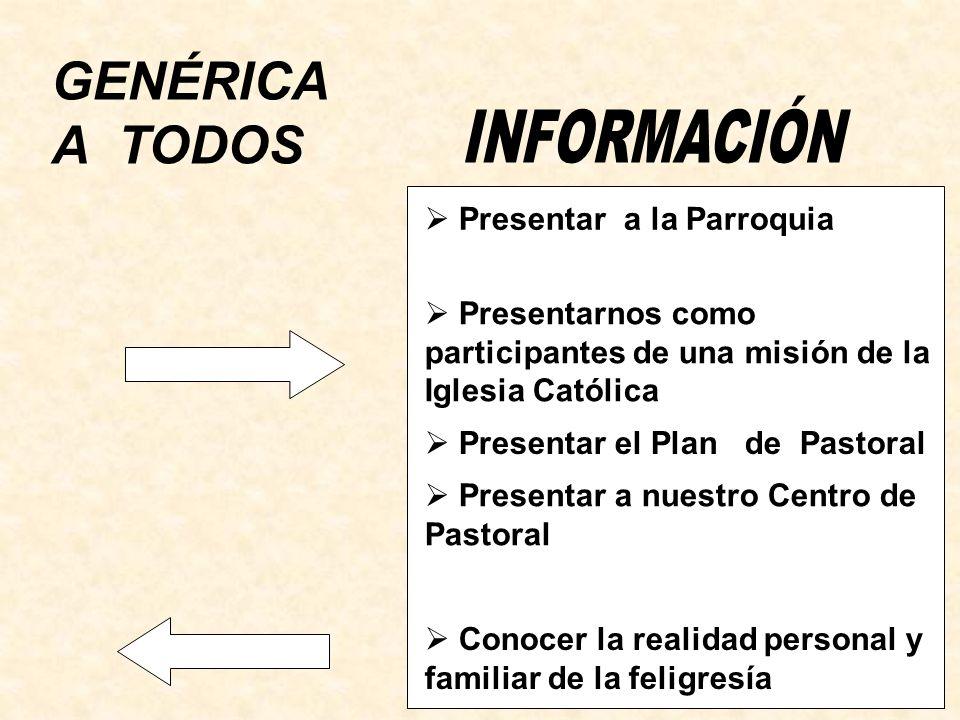 GENÉRICA A TODOS INFORMACIÓN Presentar a la Parroquia