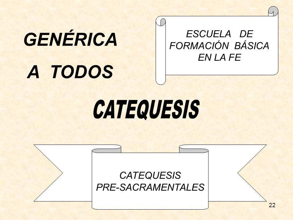 GENÉRICA A TODOS CATEQUESIS ESCUELA DE FORMACIÓN BÁSICA EN LA FE