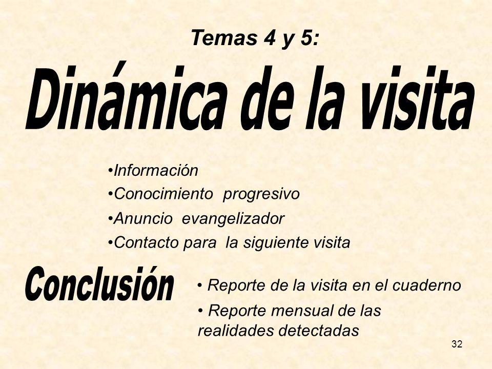 Dinámica de la visita Conclusión Temas 4 y 5: Información